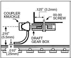 MicroTrains 1166 Coupler Conversion
